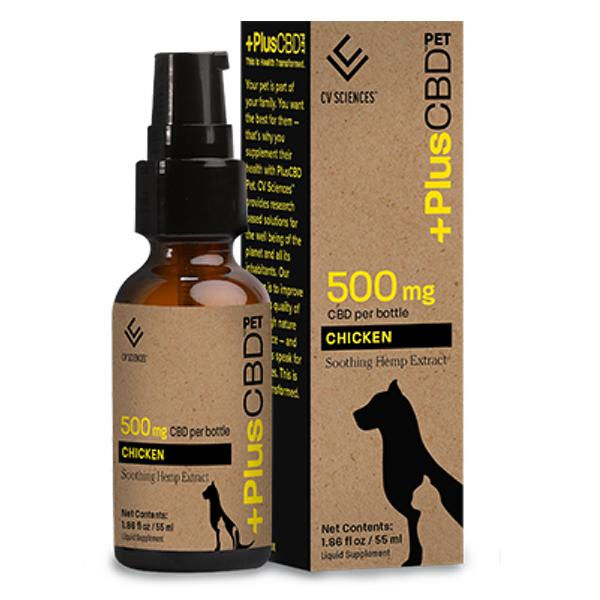 How CBD Can Help Your Pets