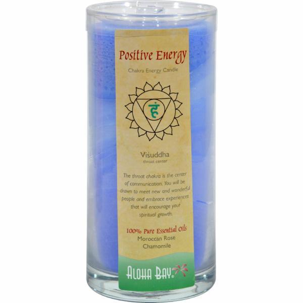 Positive Energy Chakra Candle